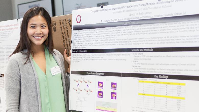 Student Scholar Symposium | Center for Undergraduate